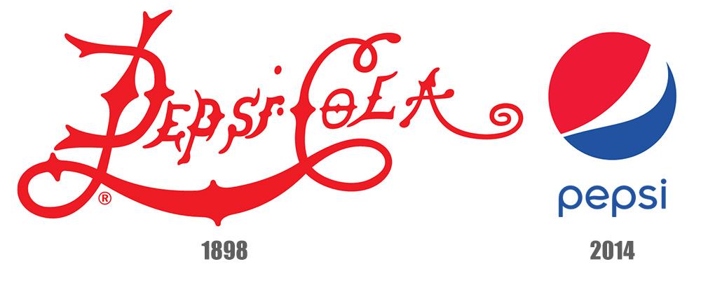 stile romanzo autentico miglior valore L'evoluzione del logo | Pixartprinting