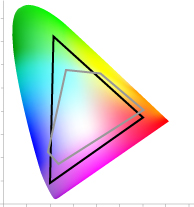 The CMYK and RGB colour spectrums