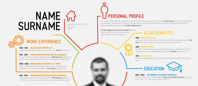 come creare un cv infografico