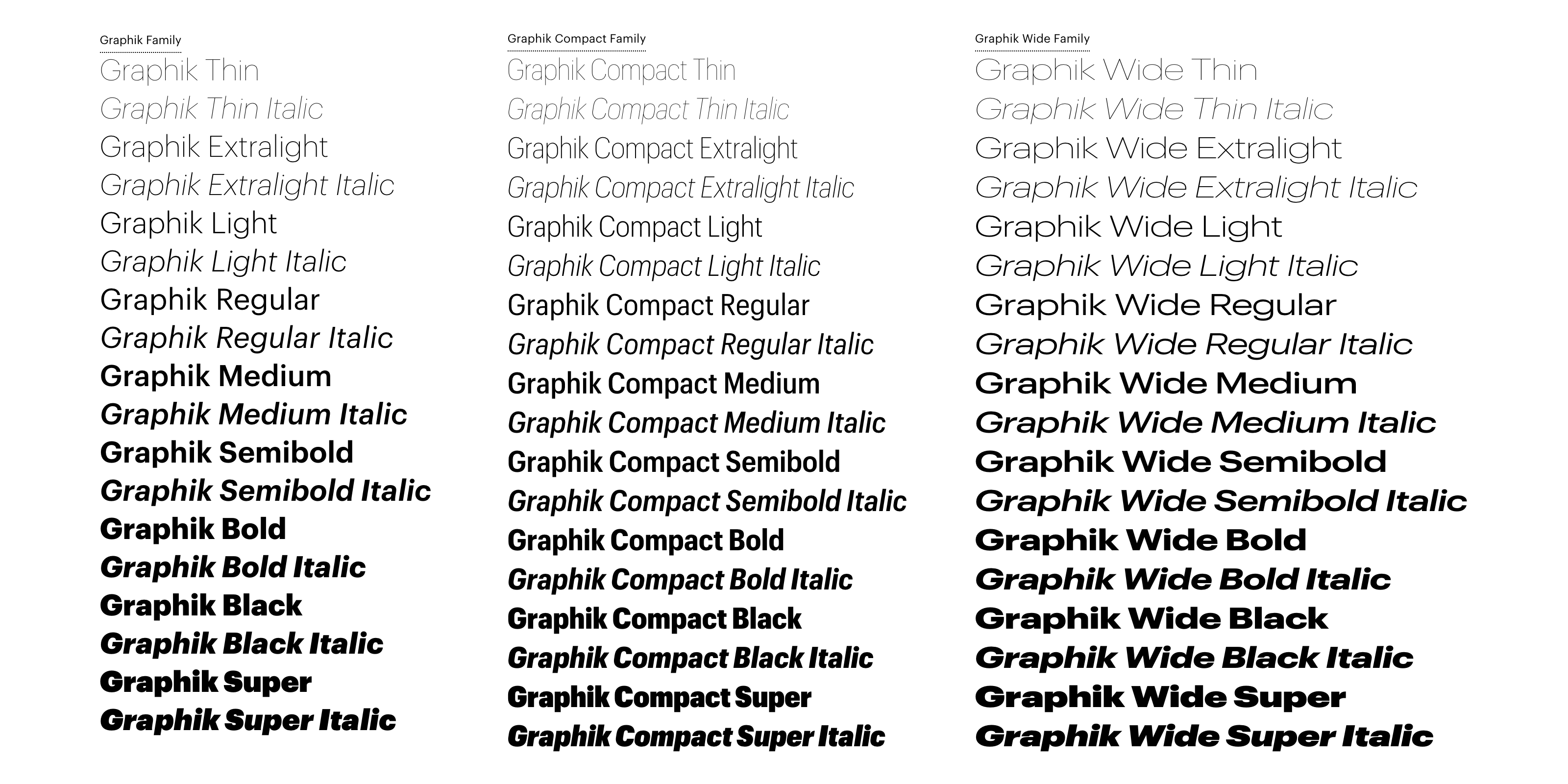 Clear graphic design for printing: fonts | Pixartprinting