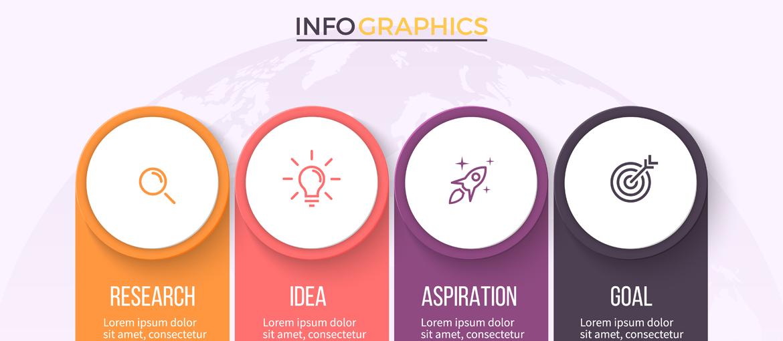 Infografiche: come realizzarle