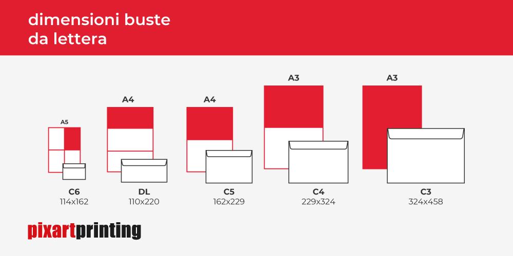Dimensioni delle buste da lettera principali rispetto al contenuto di un foglio A4