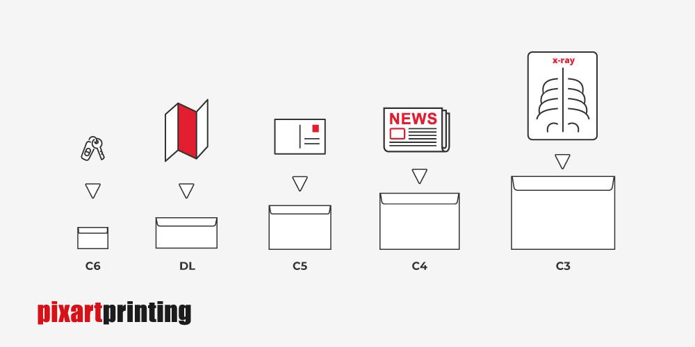 Dimensioni delle buste da lettere più usate e oggetti che possono contenere