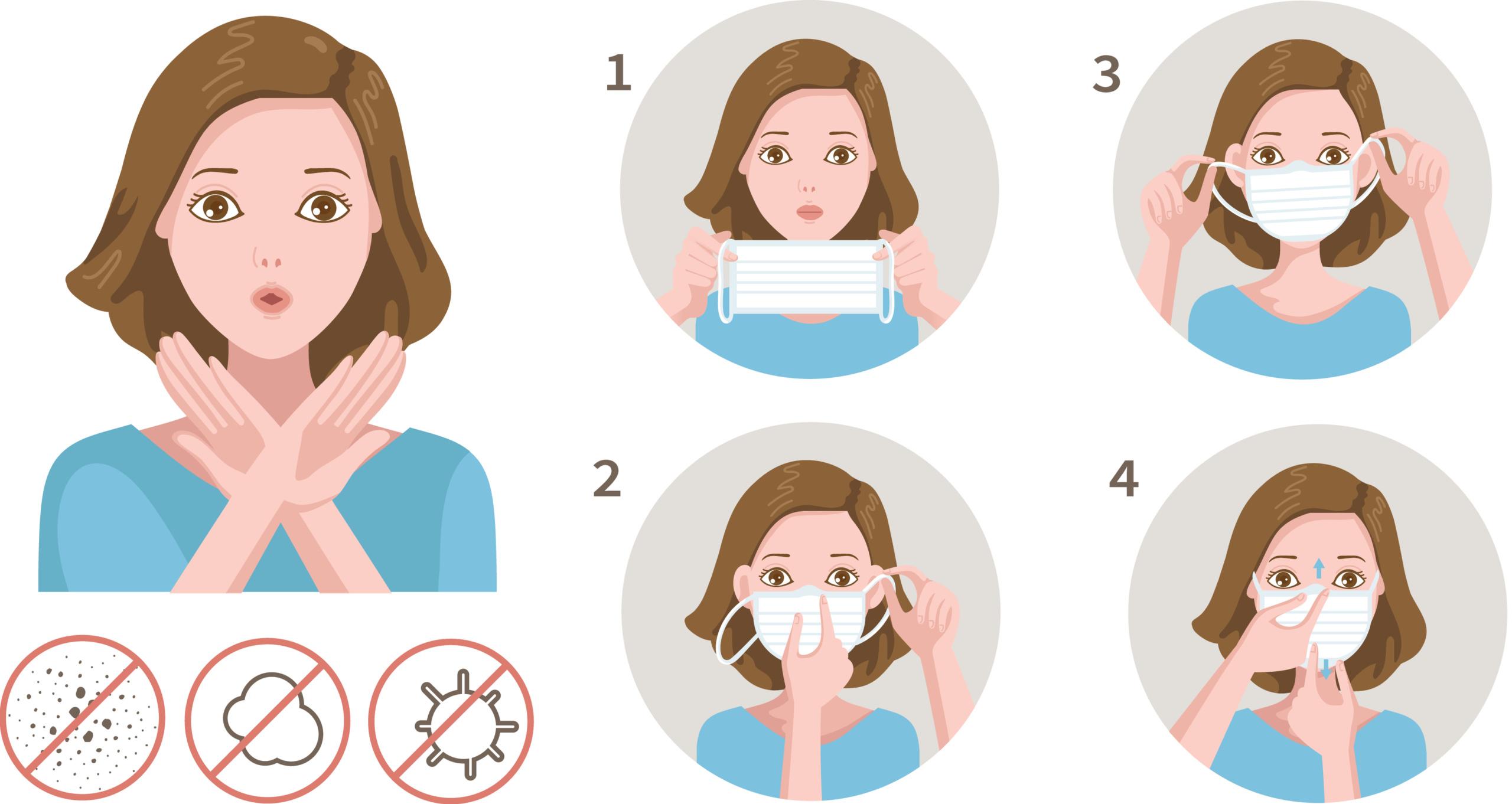 Come indossare mascherina