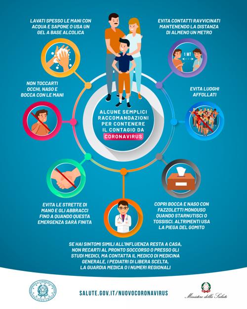 Mascherine antivirus e raccomandazioni anti contagio